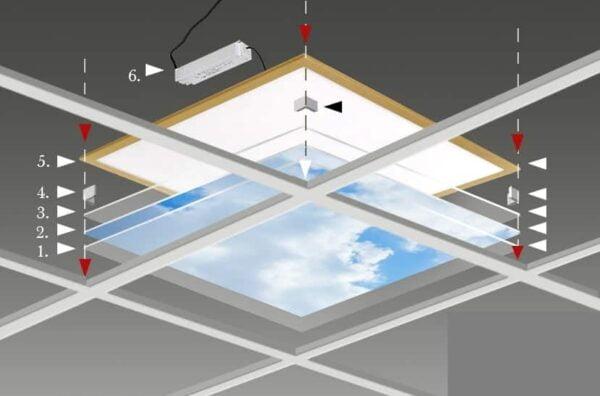 FOTOPRINT afbeelding wolk-bos verdeeld over 3 panelen 595 x 595 mm-5025