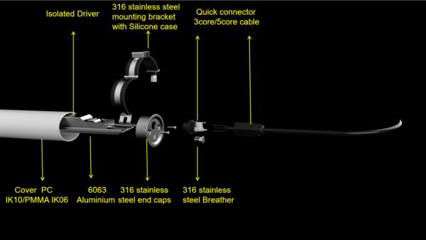 LED TRI-PROOF IP69K 50W-4194