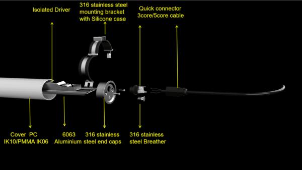 LED TRI-PROOF IP69K 50W-5105