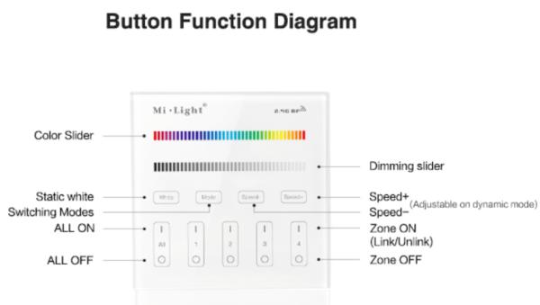 MI-LIGHT 4 ZONE RGB+W PANEL REMOTE-4702