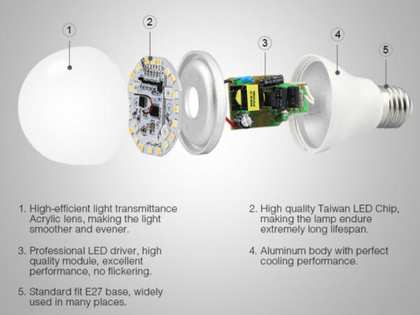 LED LAMP E27 6W RGB+CCT-4712
